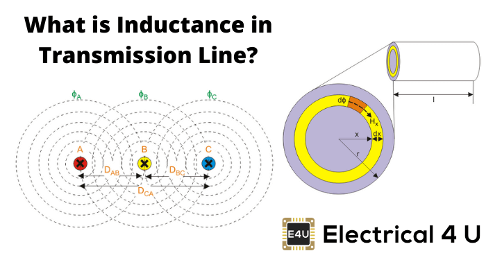 What Is Inductance In Transmission Line