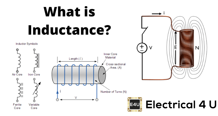 What Is Inductance