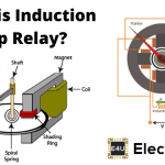 Induction Cup Relay Working Principle Construction and Types