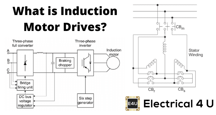 Induction Motor Drives Starting Braking Speed Control Of Induction Motor Electrical4u