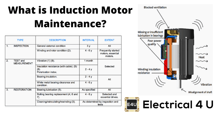 What Is Induction Motor Maintenance