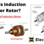 Induction Motor Rotor