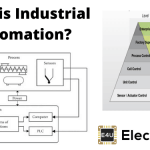 Industrial Automation: What is it? (Basics & Types)