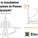Insulation Coordination in Power System