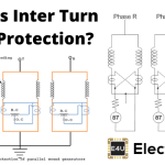 Inter Turn Fault Protection of Stator Winding of Generator