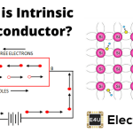 Intrinsic Semiconductor