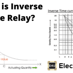Inverse Time Relay | Definite Time Lag Relay