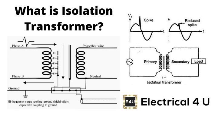 What Is Isolation Transformer