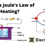 Joule's Law of Heating