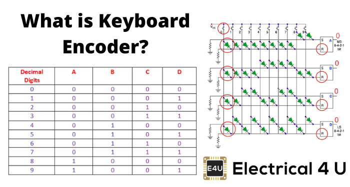 What Is Keyboard Encoder