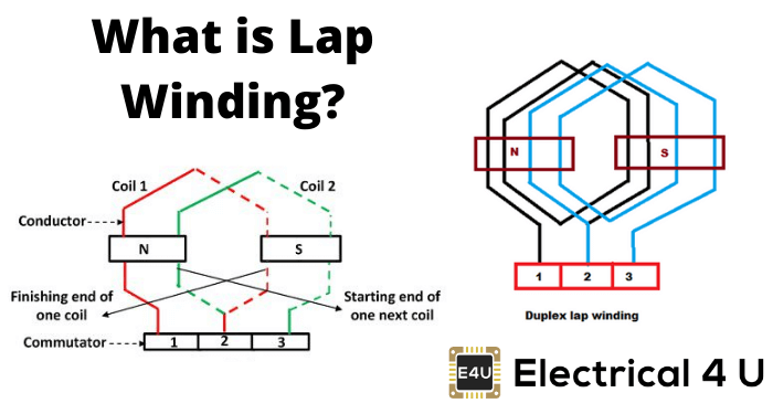 What Is Lap Winding