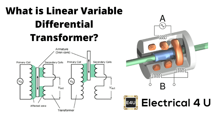 What Is Linear Variable Differential Transformer