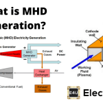 MHD Generation or Magneto Hydro Dynamic Power Generation