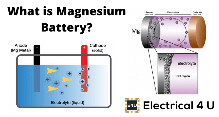 What Is Magnesium Battery