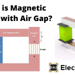 Magnetic Circuit with Air Gap