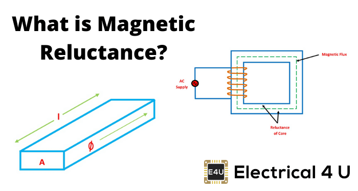 Magnetic Reluctance: What is it? (Formula, Units & Applications)