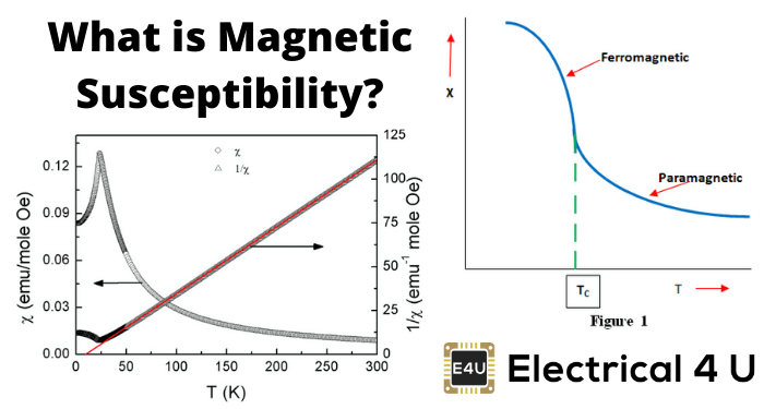 What Is Magnetic Susceptibility