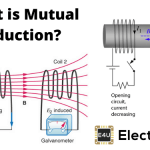 Mutual Induction and Mutual Inductance with Dot Convention