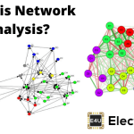 Network Analysis or Circuit Analysis