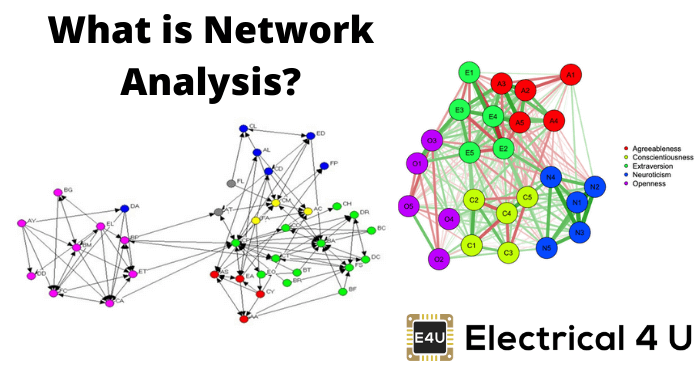 What Is Network Analysis