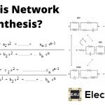 Network Synthesis | Hurwitz Polynomial | Positive Real Functions