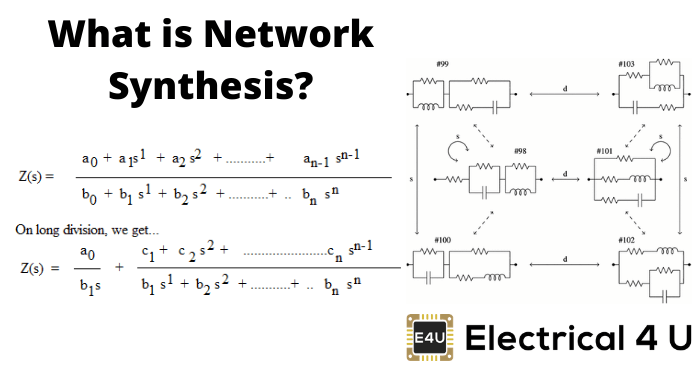 What Is Network Synthesis