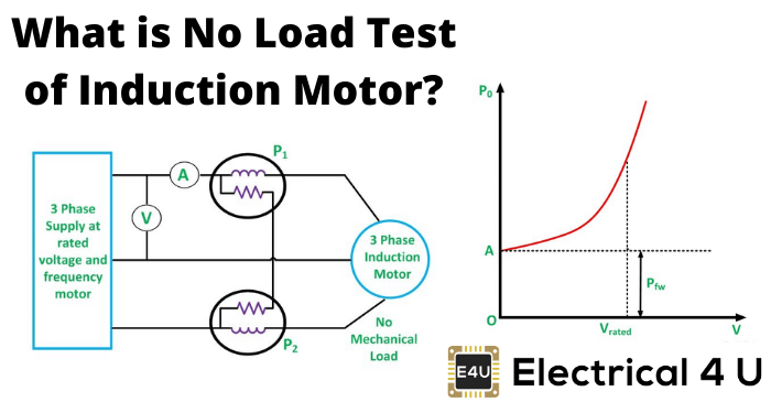 What Is No Load Test Of Induction Motor