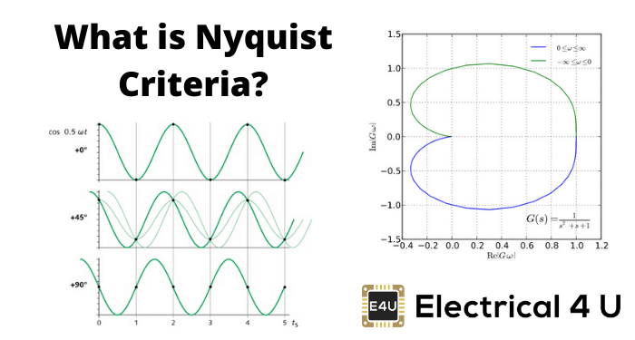 What Is Nyquist Criteria