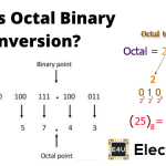 Binary to Octal and Octal Binary Conversion