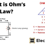 Ohm's Law | Statement, Applications and Limitation of Ohm's Law