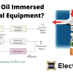 Collecting Oil Sample from Oil Immersed Electrical Equipment