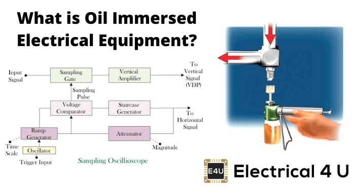 What Is Oil Immersed Electrical Equipment