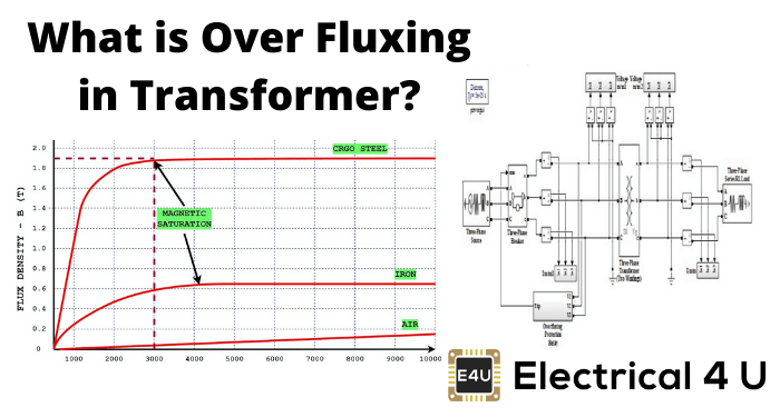 What Is Over Fluxing In Transformer