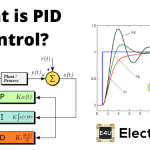 PID Controllers and PID Control in Control Systems