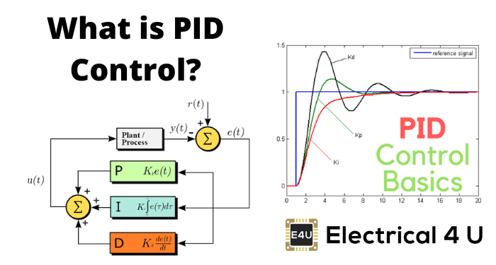 What Is Pid Control