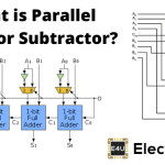 Parallel Adder or Subtractor