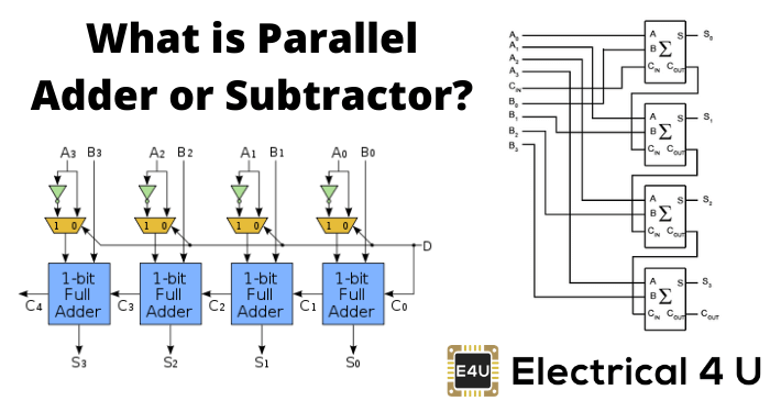 What Is Parallel Adder Or Subtractor