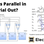 Parallel in Serial Out (PISO) Shift Register