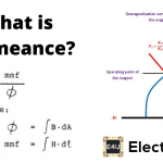 Permeance: Definition, Units & Coefficient