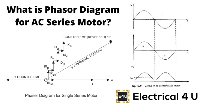 What Is Phasor Diagram For Ac Series Motor