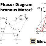 Phasor Diagram for Synchronous Motor
