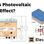 What is Photovoltaic Effect?