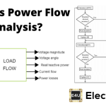 Load Flow or Power Flow Analysis
