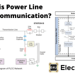 Power Line Carrier Communication | PLCC