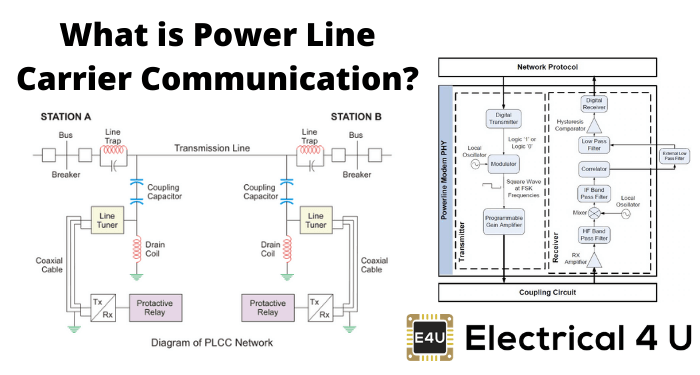 What Is Power Line Carrier Communication