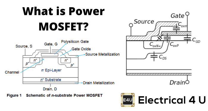 What Is Power Mosfet