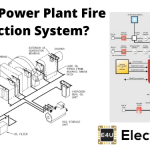 Power Plant Fire Protection System