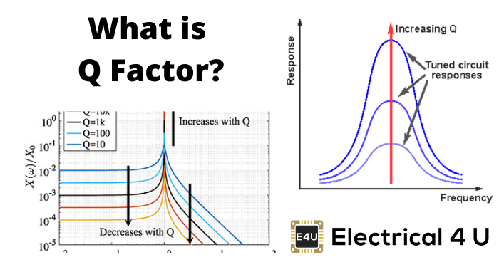 What Is Q Factor