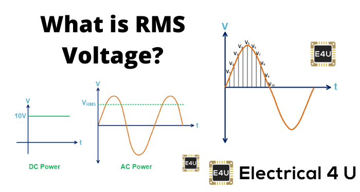 what is rms voltage