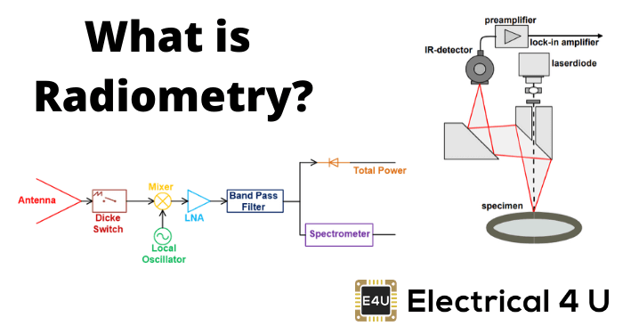 Radiometry: What is it? (Microwave & Photothermal)
